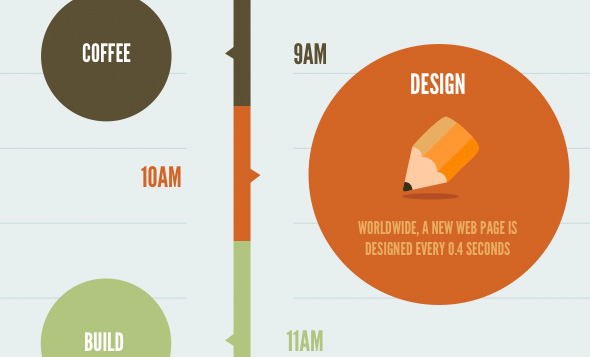 Infographic Ideas infographic animation css : Focus On SVG: 4 Tuts To Grow Your Skill Set