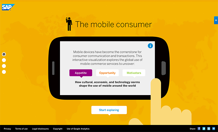 SAP Mobile Consumer Trends website
