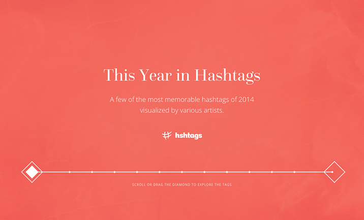 This Year in Hashtags website