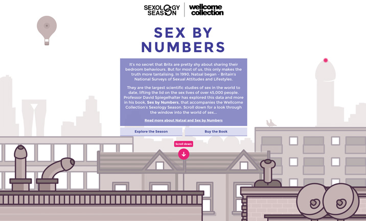 Sex by numbers website