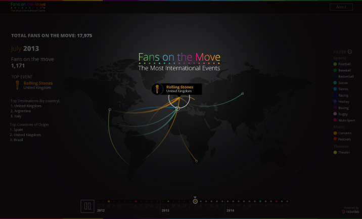 Fans On The Move website