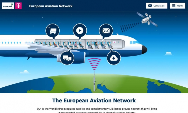 European Aviation Network website