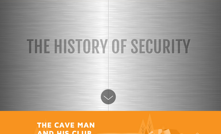 History of Security