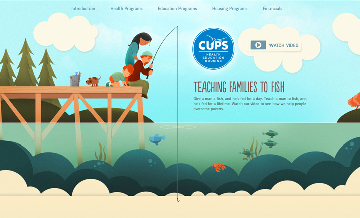 CUPS Annual Report website