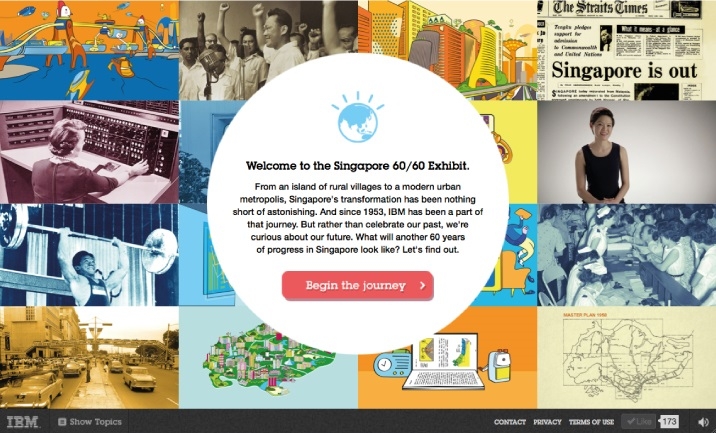 IBM SG 60/60 Exhibit website