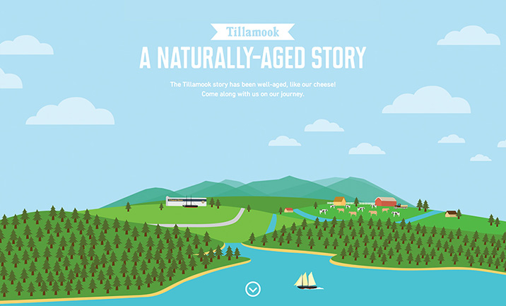 A Naturally-Aged Story website