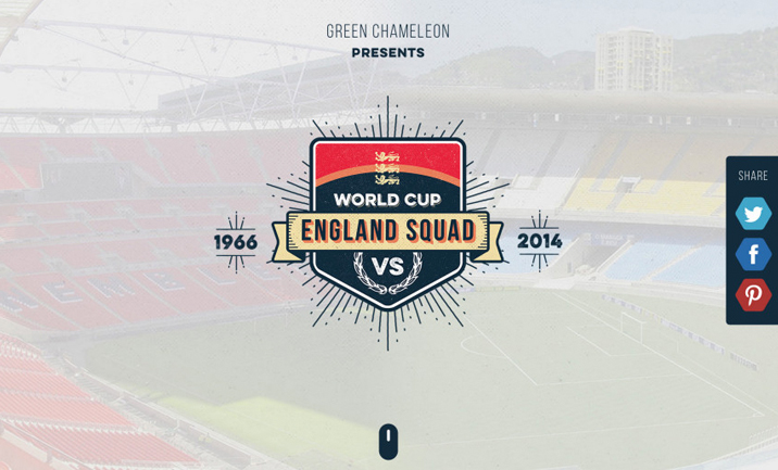 Englands 66 vs 14