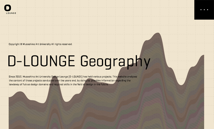 D-LOUNGE Geography website