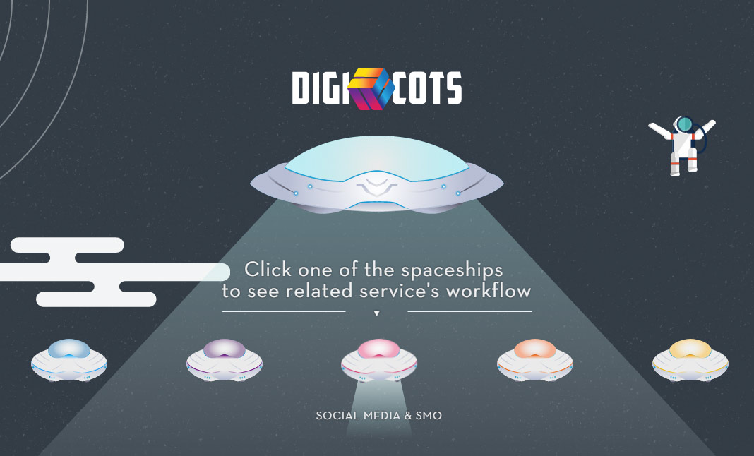 Digicots Digital Advertising