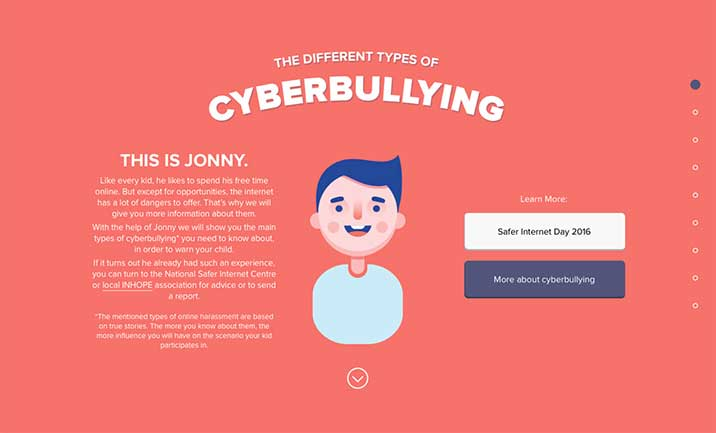 Guide To The Types Of Cyberbully