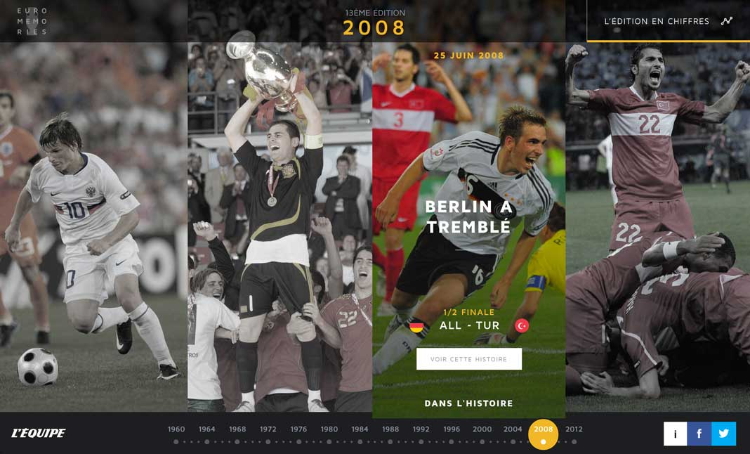 Euro Memories - L'ÉQUIPE website