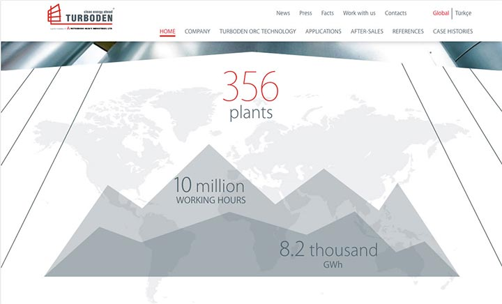 Turboden Energy website