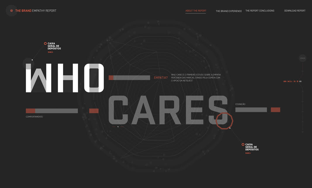 Who Cares website
