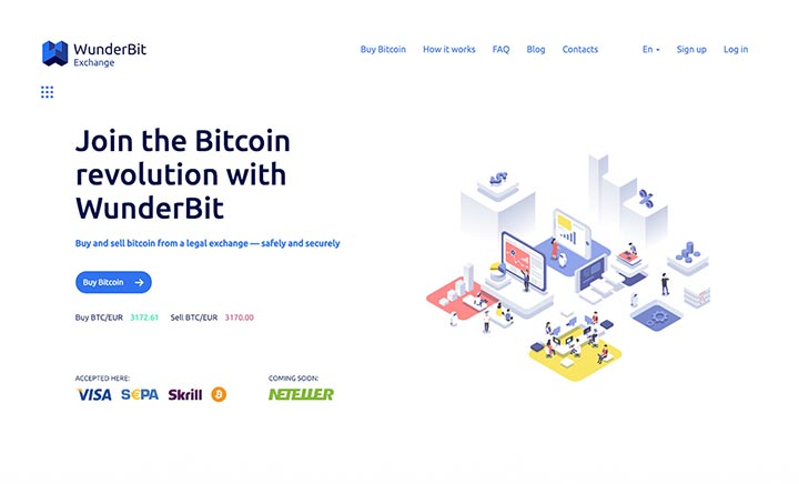 Wunderbit – Bitcoin Exchange website