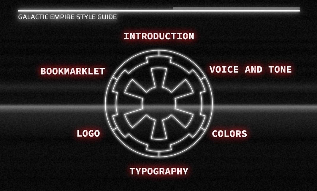 Imperial Style Guide website