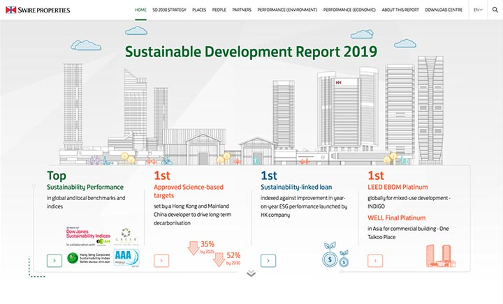 Swire Properties Sustainability website